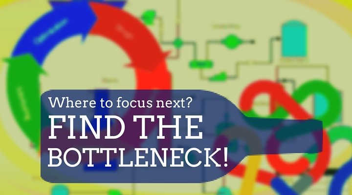 Business Bottlenecks