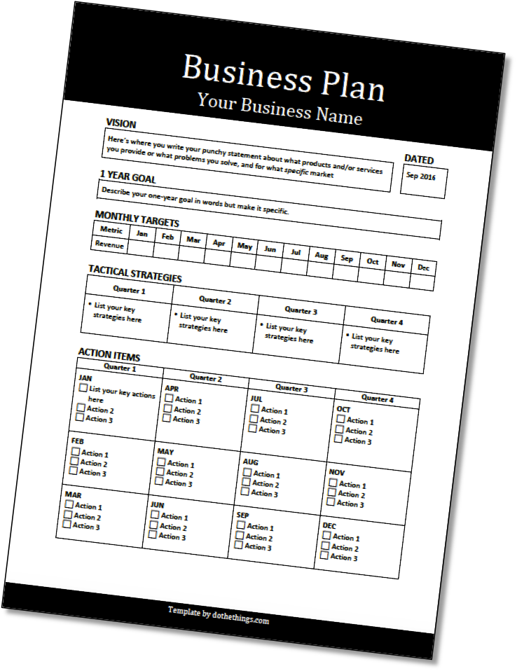 Actionable Business Plan Template Do The Things - Sample business plan templates