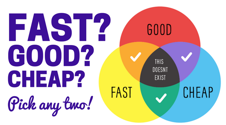 Fast, Good, or Cheap – pick any two